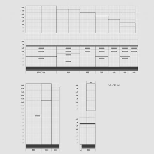 Planung Kuche Oder Waschkuche Forster Stahlkuchen